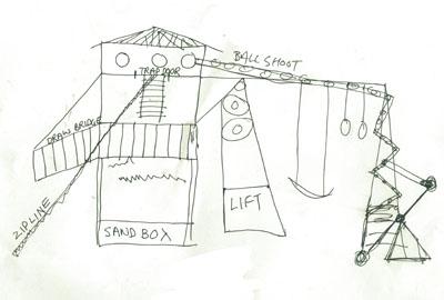 our ulitimate treefort design